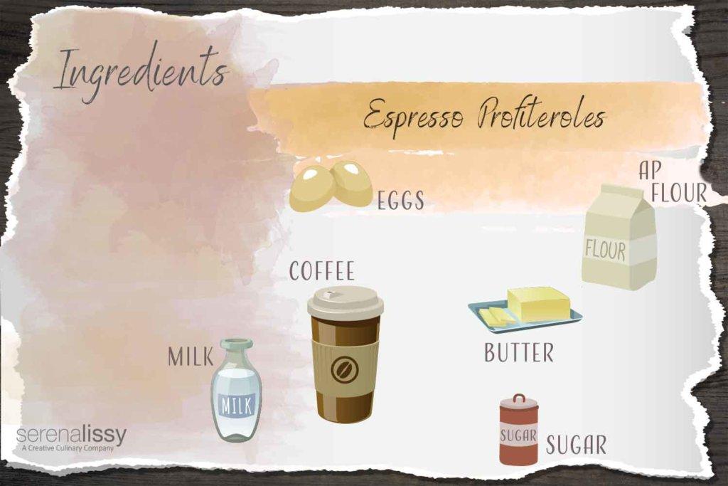 Espresso Profiteroles Ingredients