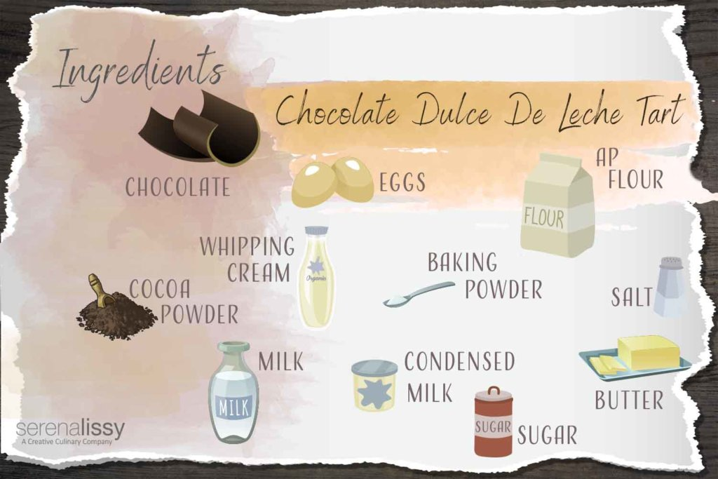 Chocolate Dulce De Leche Tart Ingredients