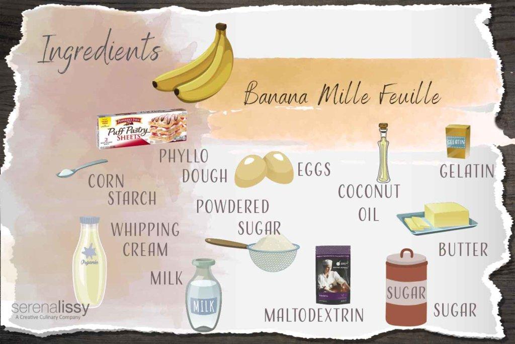 Banana Mille Feuille Ingredients