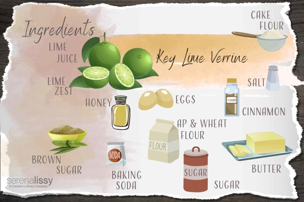 Key Lime Verrine Ingredients