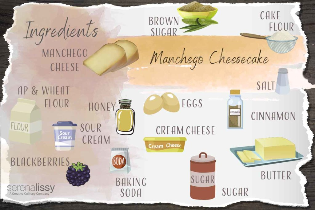 Manchego Cheesecake Ingredients