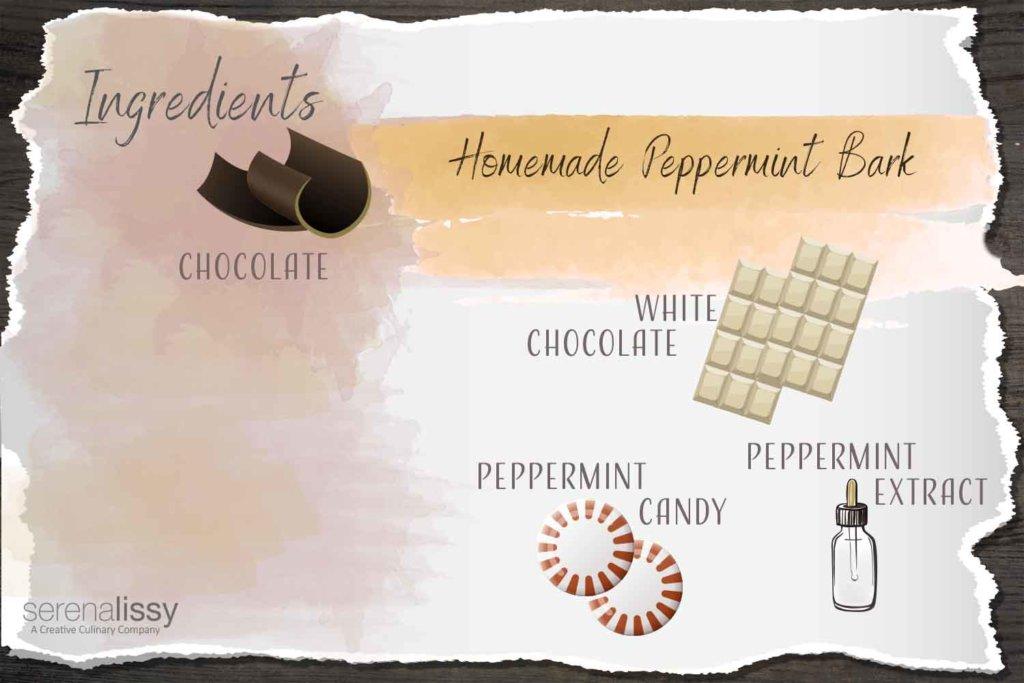 Homemade Peppermint Bark Ingredients