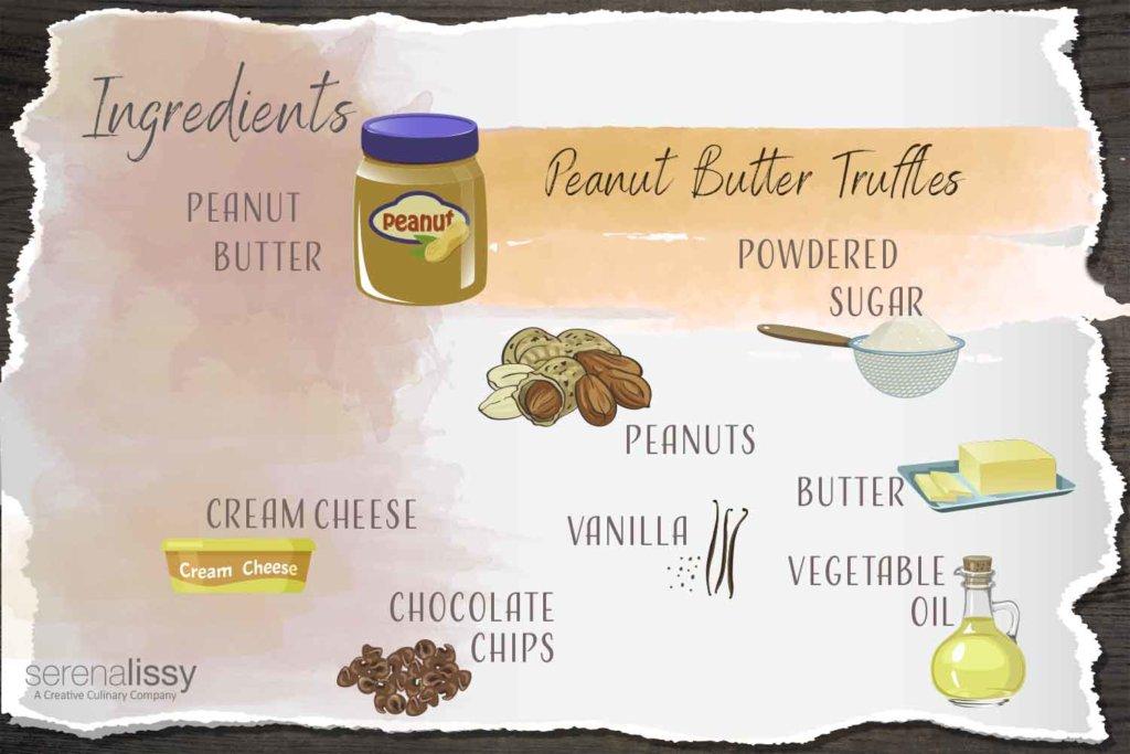 Peanut Butter Chocolate Truffles Ingredients