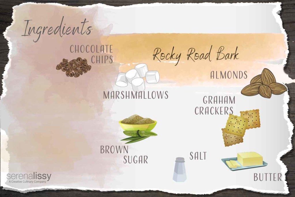 Rocky Road Bark Ingredients