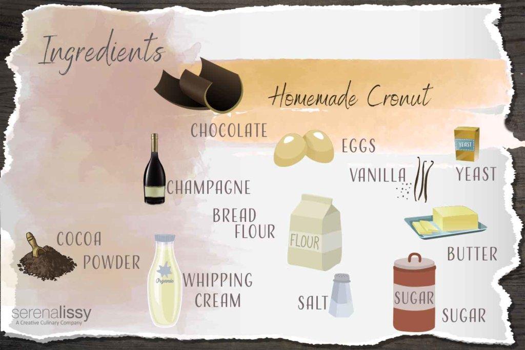 Homemade Cronut Ingredients