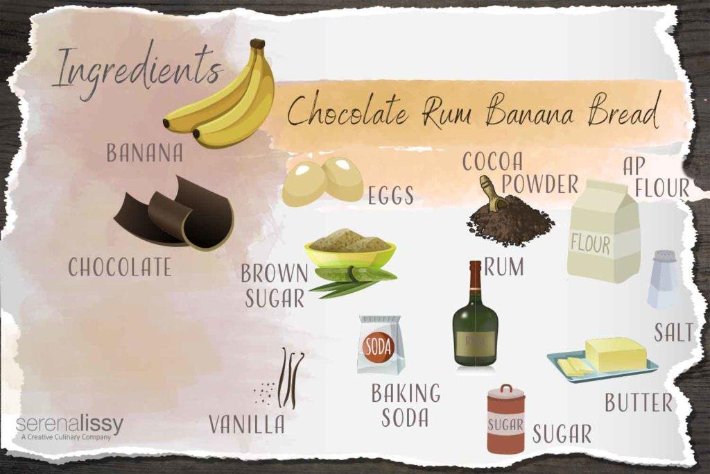 Ingredients in Chocolate Rum Banana Bread