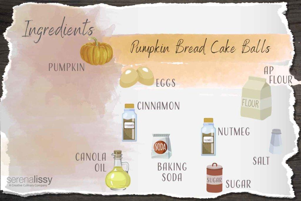 Pumpkin Bread Cake Balls Ingredients