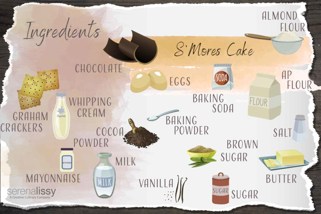 Smores Cake Ingredients