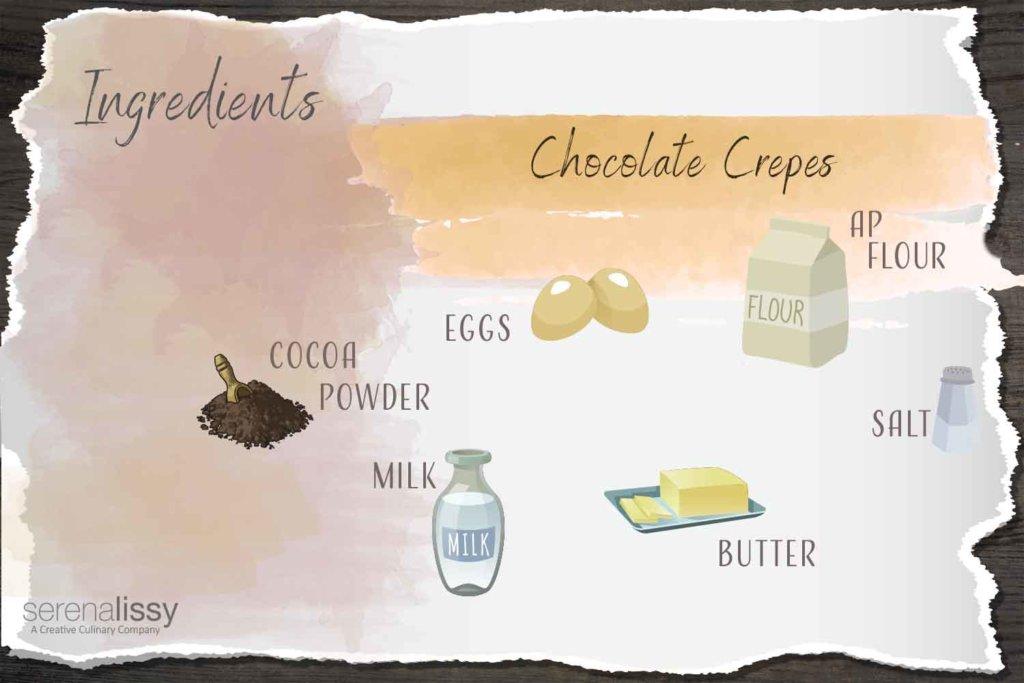 Chocolate  Crepes Ingredients