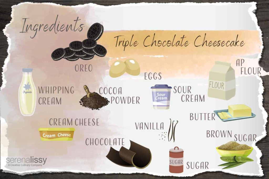 Triple Chocolate Cheesecake Ingredients