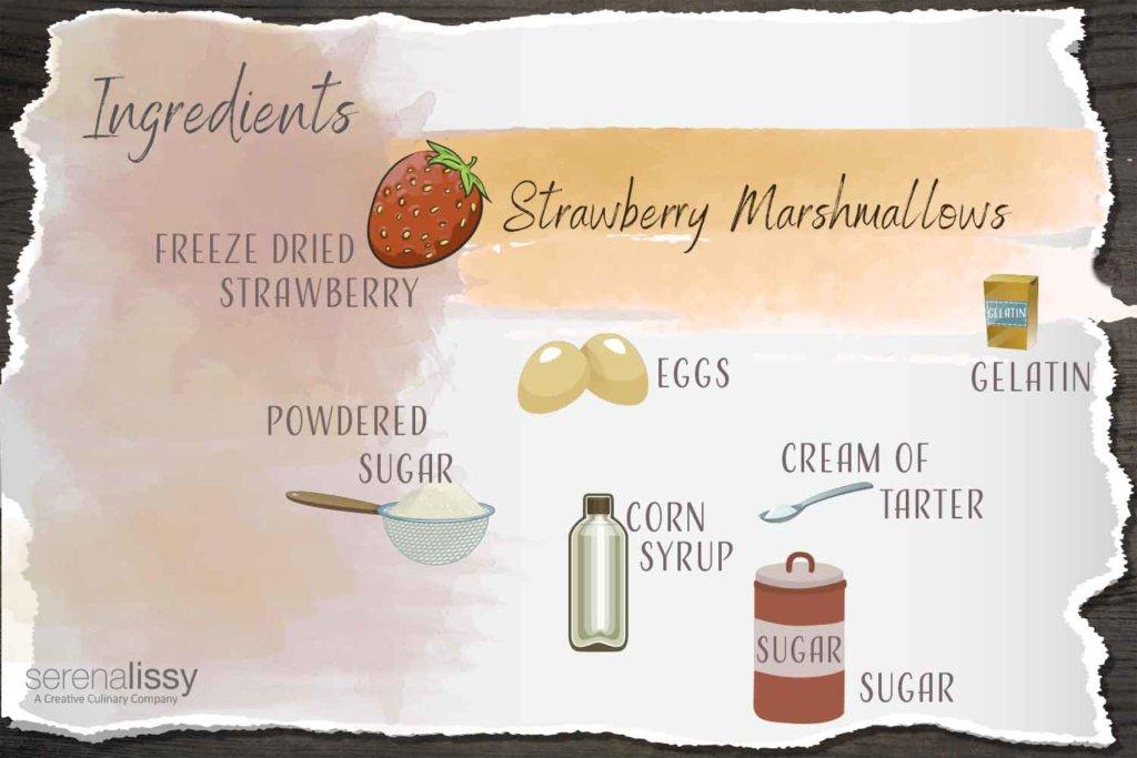 Strawberry Marshmallow Ingredients