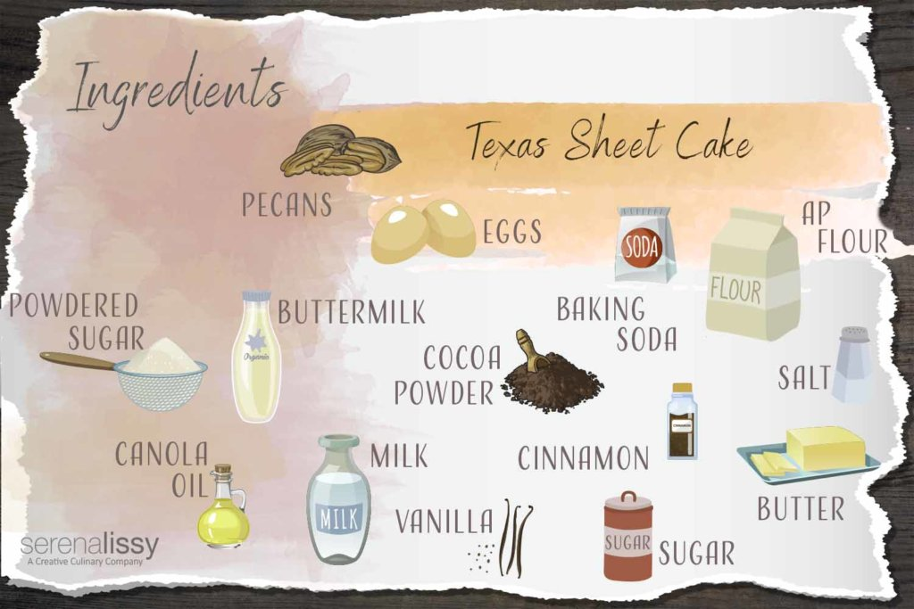 Ingredients for Texas Sheet Cake