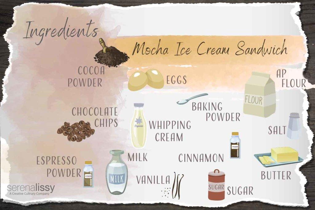 Ingredients for Mocha Ice Cream Sandwich