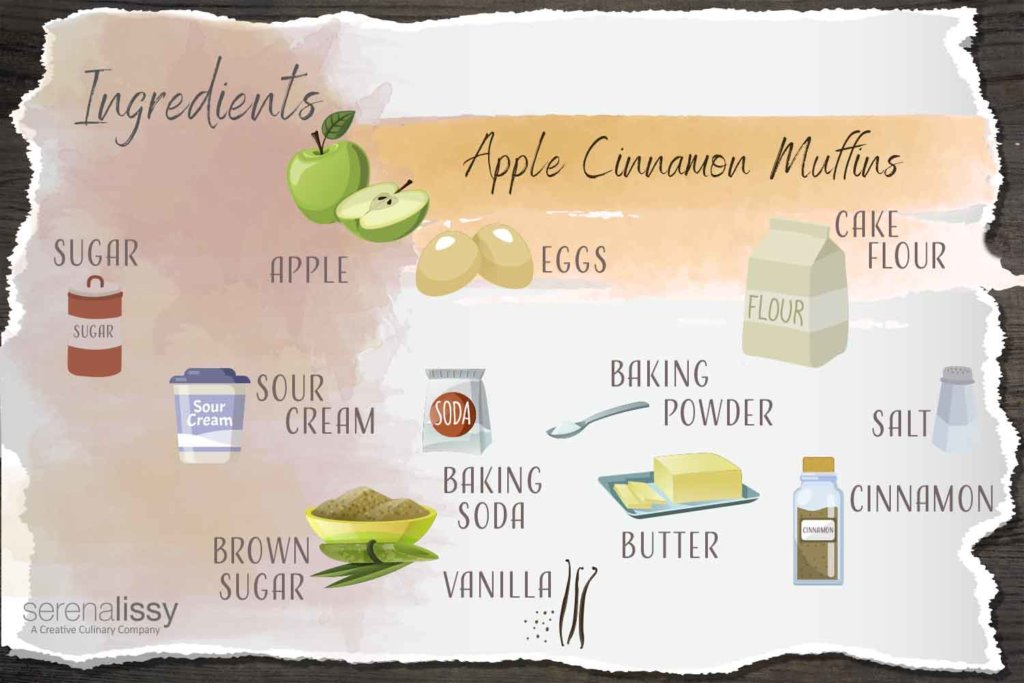 Apple Cinnamon Muffins Ingredients