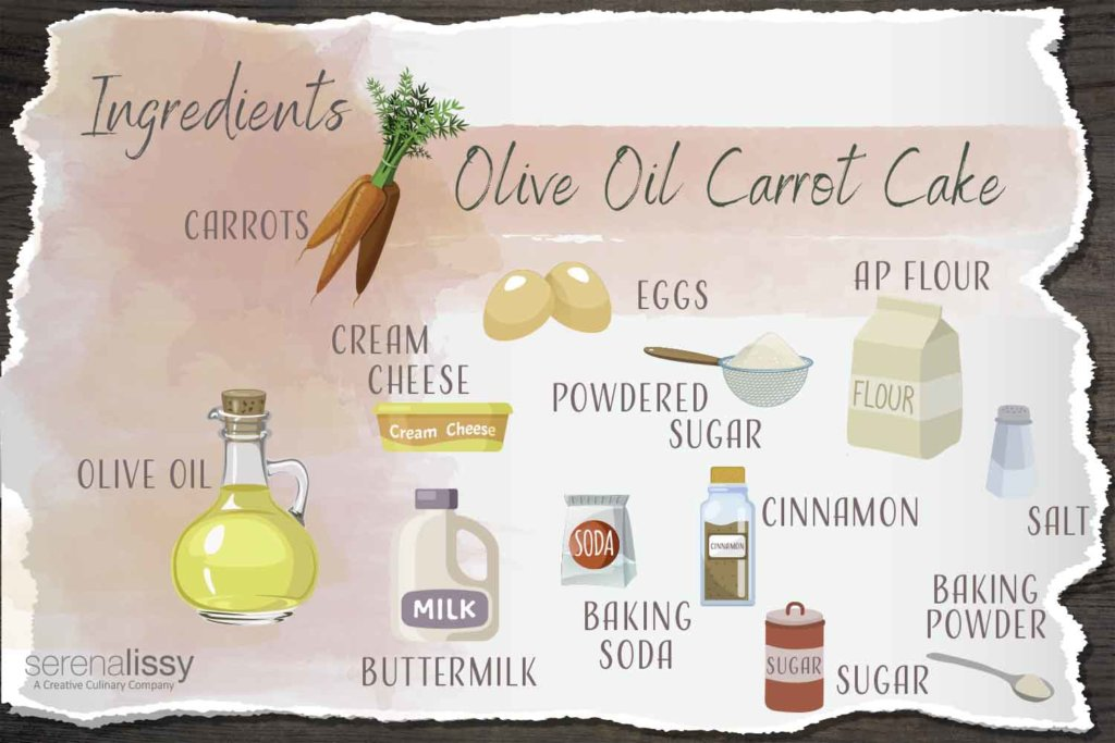 Ingredients for Olive Oil Carrot Cake