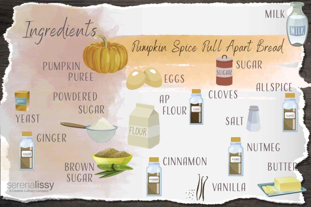Pumpkin Spice Pull Apart Bread Ingredients