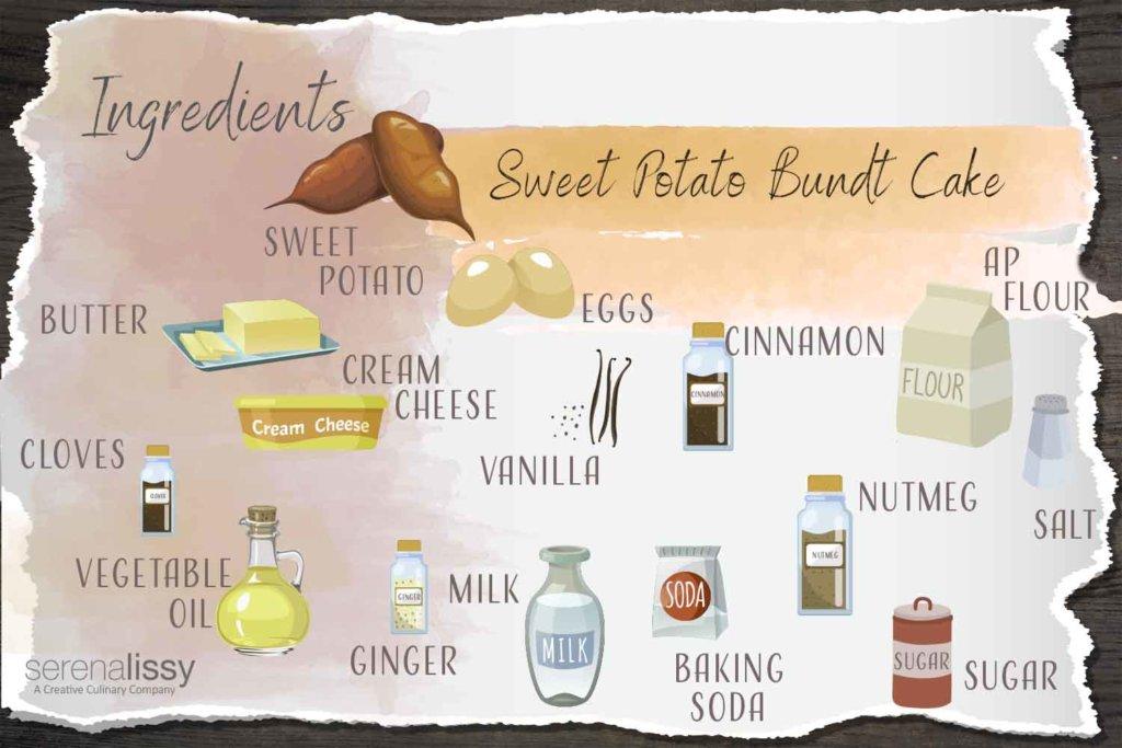 Sweet Potato Bundt Cake Ingredients