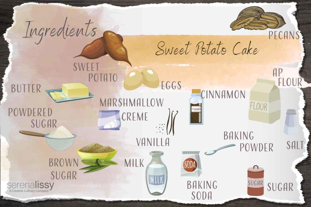 Sweet Potato Cake Ingredients