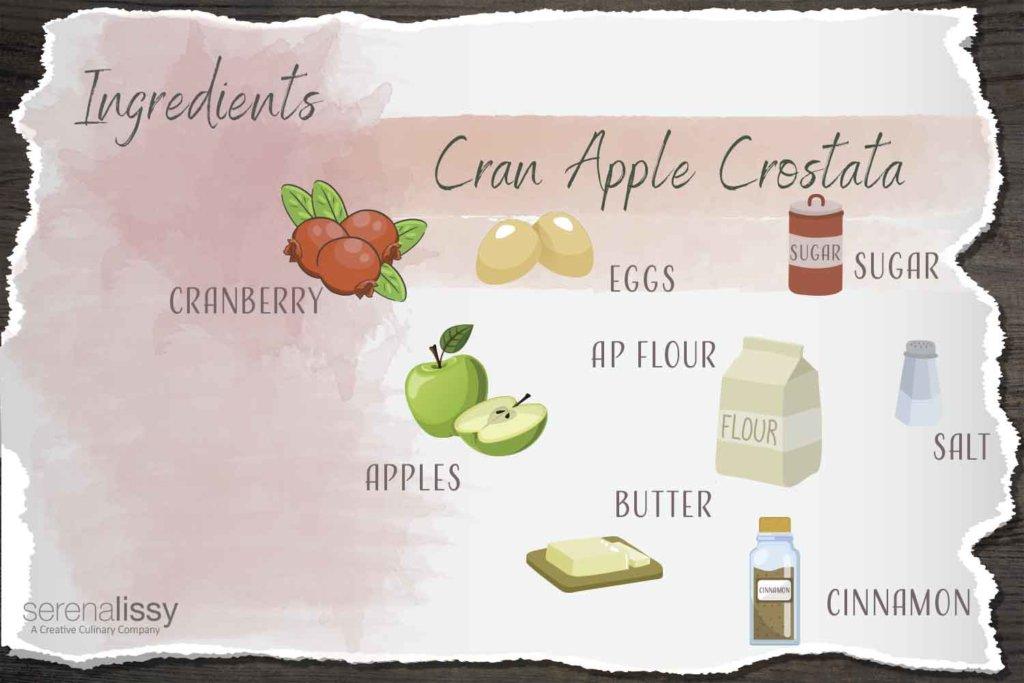 Cran Apple Crostata Ingredients