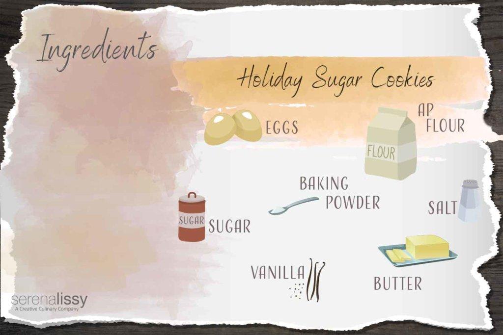 Holiday Sugar Cookies Ingredients