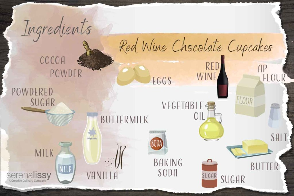 Red Wine Chocolate Cupcakes Ingredients