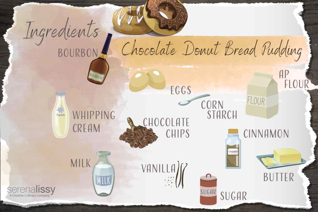 Chocolate Donut Bread Pudding