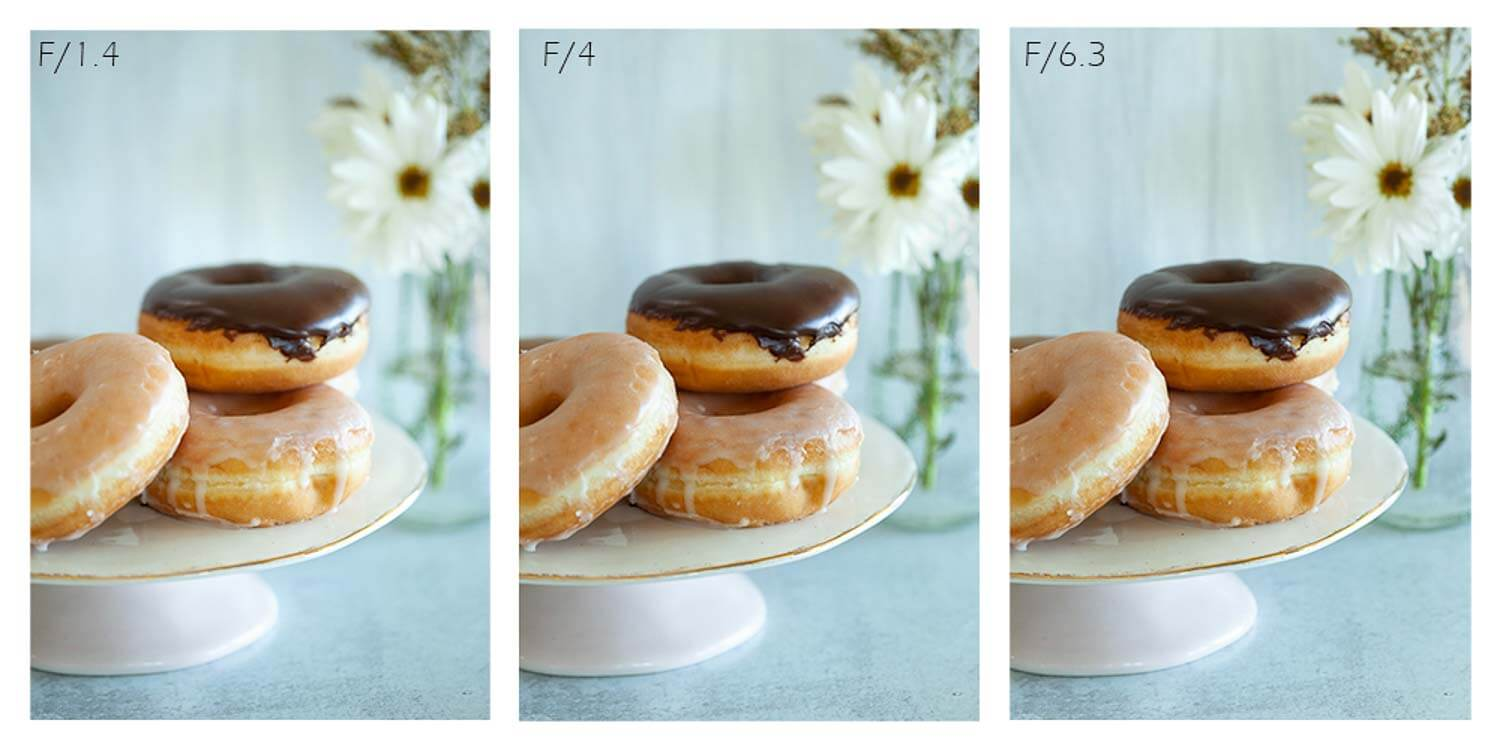 Example of F1.4 - F6.3 F Stops
