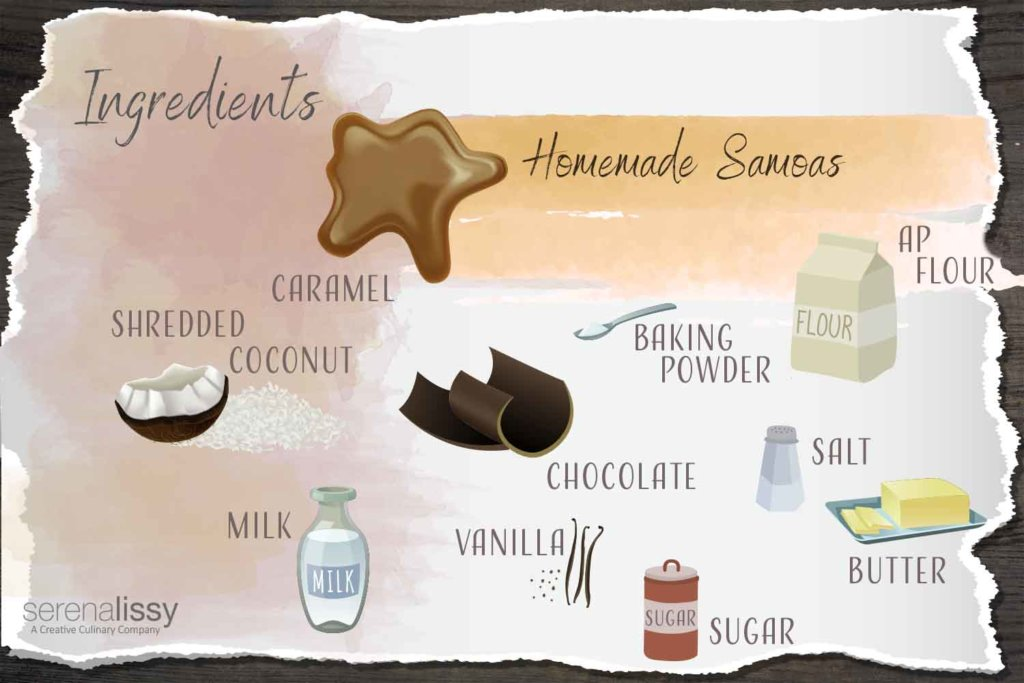 Graphic with Ingredients to make easy homemade samoas.