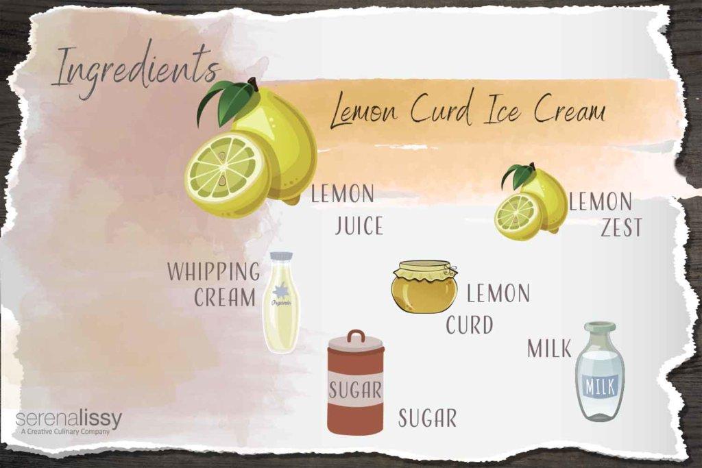 Lemon Curd Ice Cream Ingredients