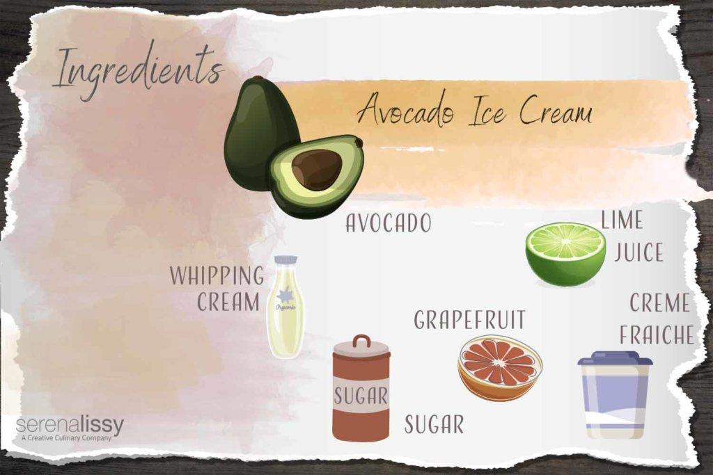 Avocado Ice Cream Ingredients
