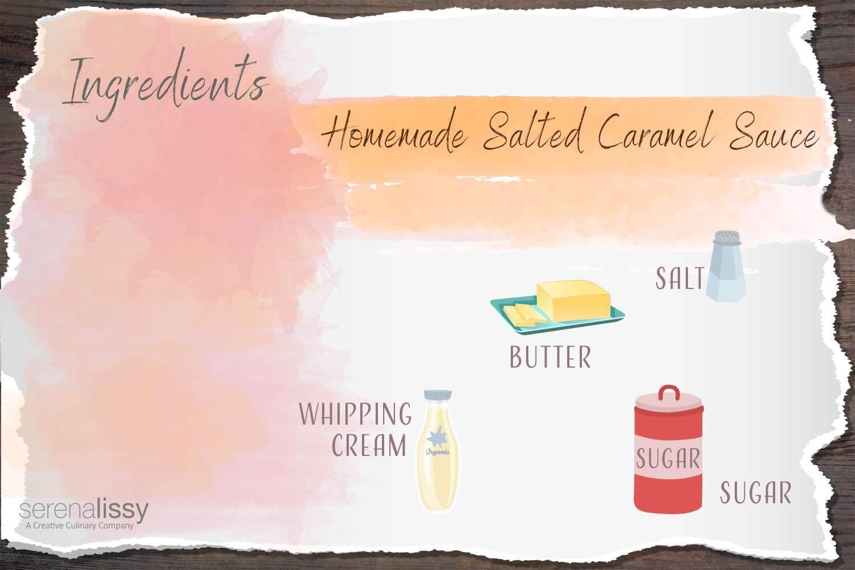 Illustration of salted caramel ingredients