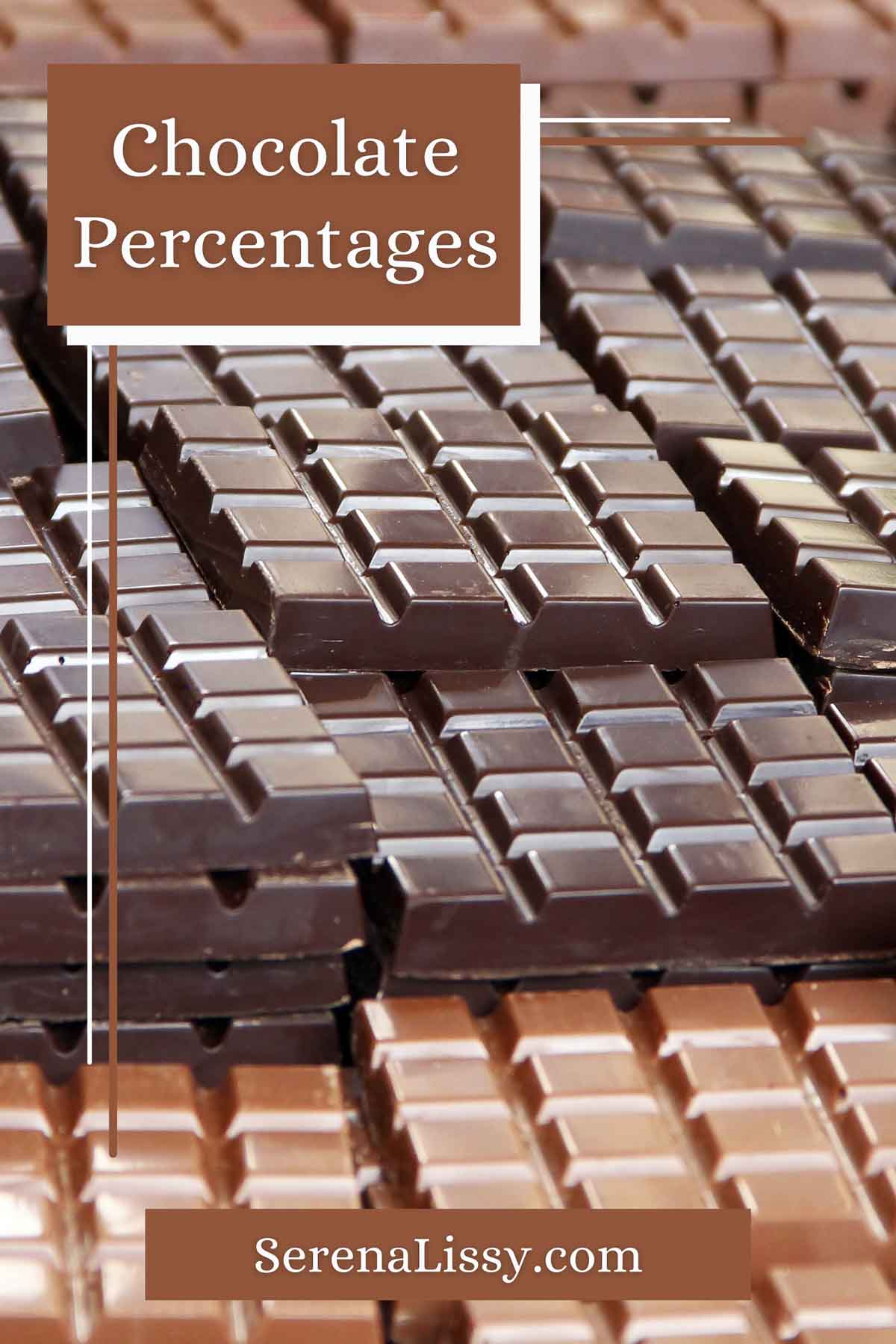 Bars of different chocolate percentages