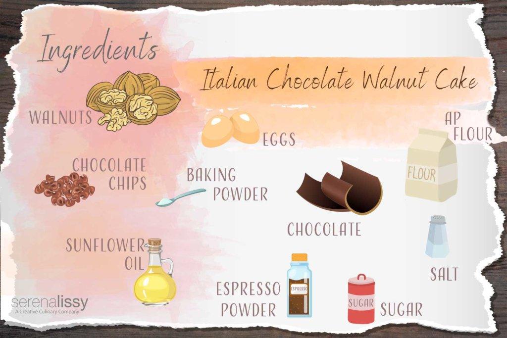 Ingredient Illustration for Cake