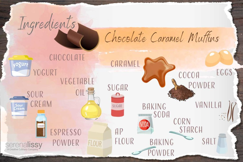 Chocolate Caramel Muffins Ingredients Illustration
