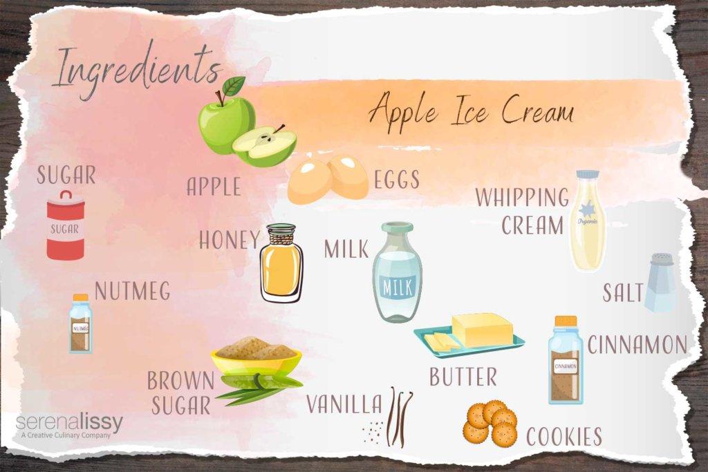 Apple Ice Cream Ingredients