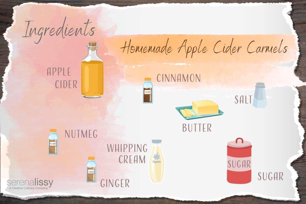 Apple Cider Caramel Ingredients List